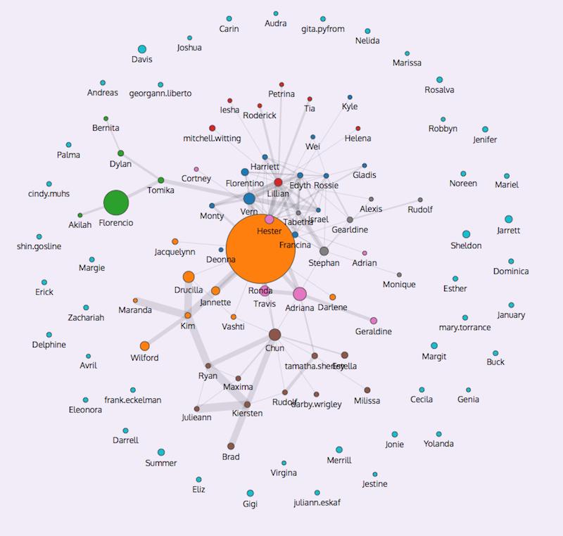MIT - Immersion - visual data