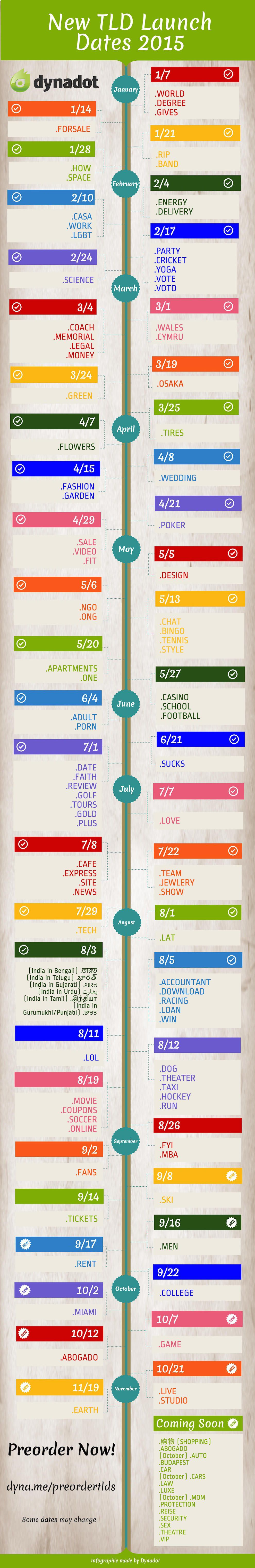 New TLDs in 2015 - New TLD Release Dates - Dynadot TLD Release Dates