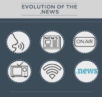 Evolution of the .NEWS!