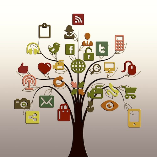 Social Media Tree - Supercharge Your Pageviews with Social Media