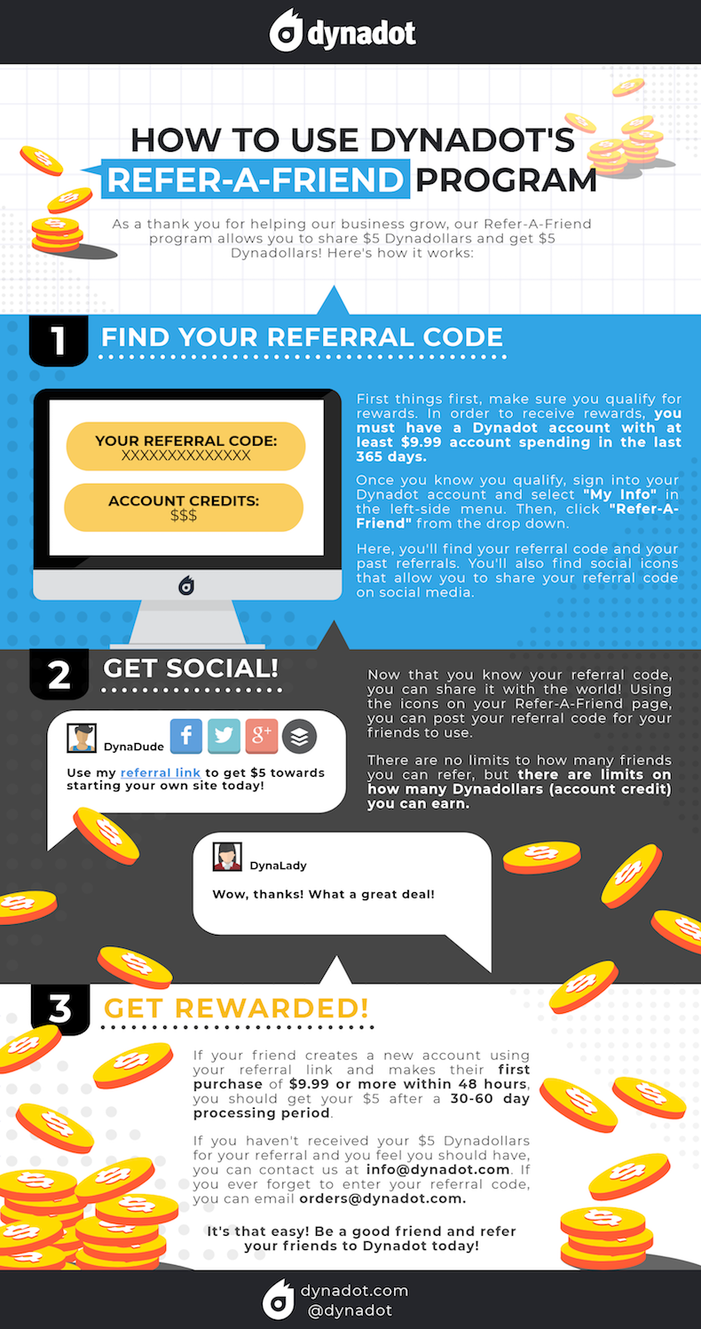 Dynadot Refer A Friend Infographic
