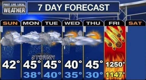End of World Weather Forecast