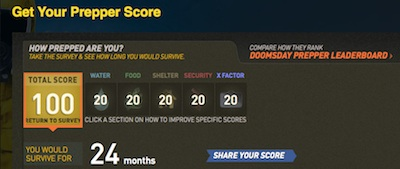 Doomsday Prepper Score