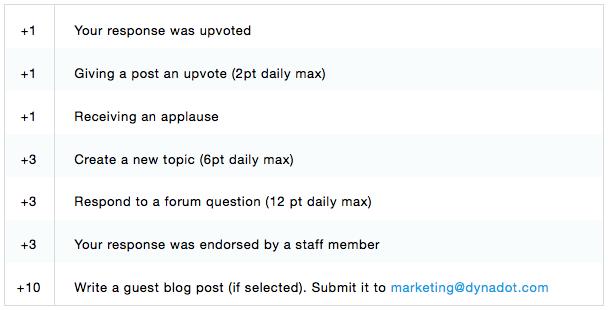 Domain forum ninja rewards breakdown
